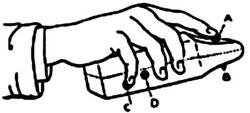 The Tremoussoir (Source: http://www.vonnaharper.com/history-of-the-vibrator.html)